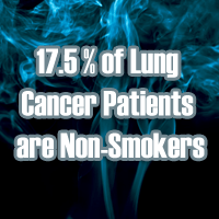 17.5% of Lung Cancer Patients are Non-Smokers