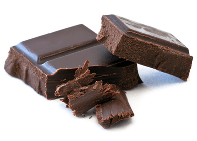 What Are They Doing To Your Healthy Dark Chocolate?