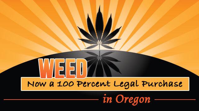 WeedNow100PercentLegalPurchaseOregon_640x359