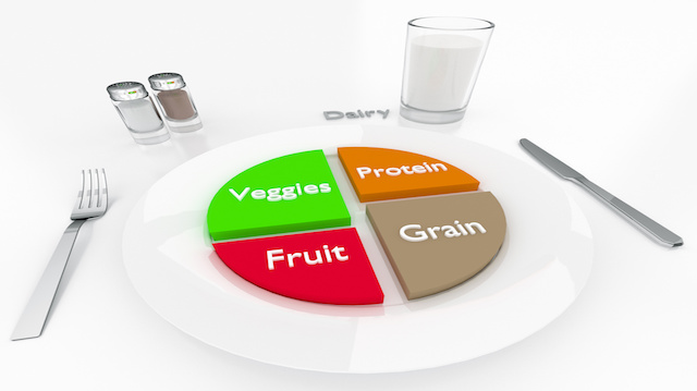 "An illustration related to the more contemporary food/nutrition portions as outlined by the USDA in 2011. This ""My Plate"" style of display replaces the previous ""food pyramid"" used for many years."