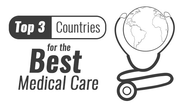 Countries with best medical care