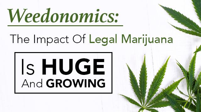 Marijuana Legalization and Taxes: Federal Revenue Impact