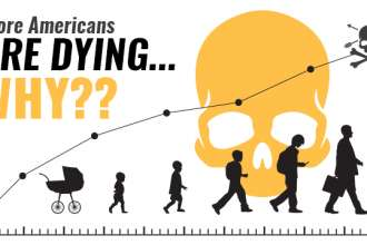 moreamericansdyingwhy_640x359