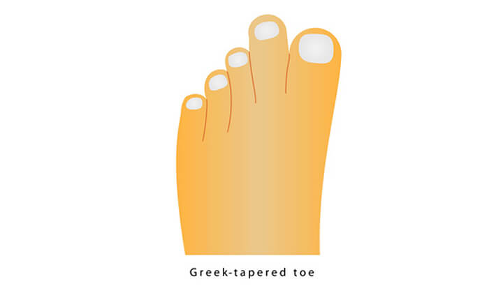Greek feet